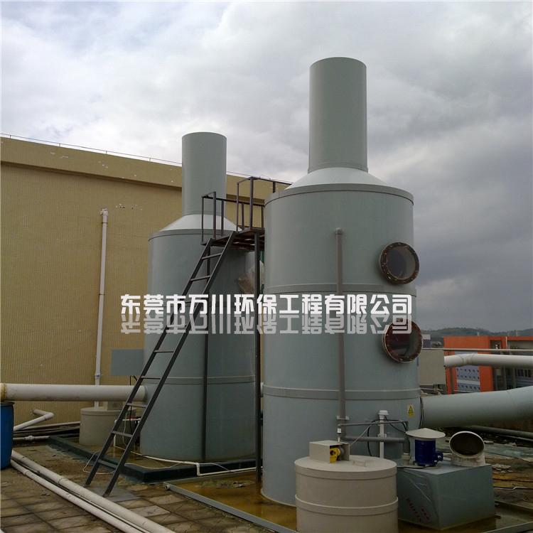 含硫廢氣處理